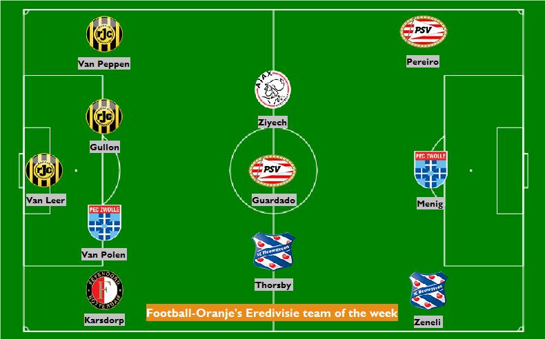 team-of-the-week-11-2