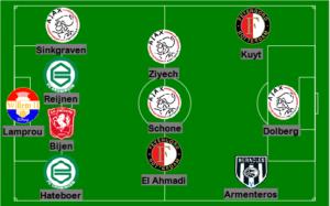 eredivisie-team-13