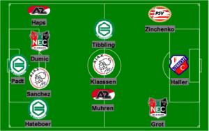 eredivisie-team-14