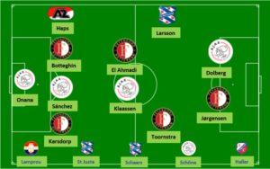 1617-team-season-so-far
